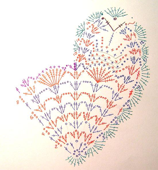 Вязаные сердечки (плоские)