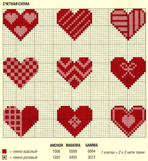 Схема вышивки крестом валентинки
